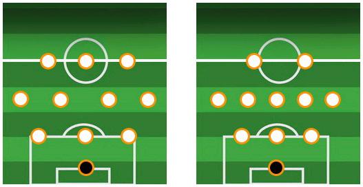 미드필드를 두텁게 하기 위해 등장한 3-4-3 포메이션(좌)과 3-5-2 포메이션(우)