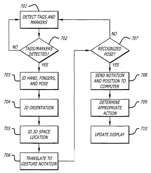 G-Speak Patent Drawing