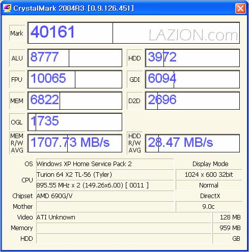 아름답고 강한 소니 노트북 바이오 TT-16LN 리뷰 - 2부. 속 (기능/성능 및 결론)