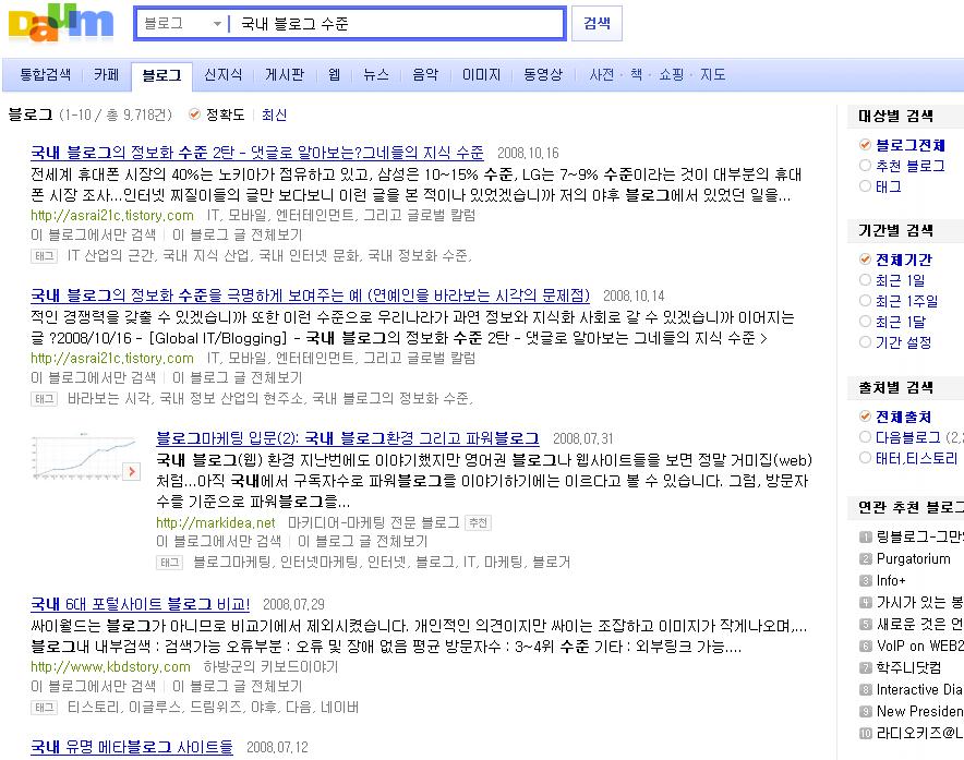다음에 '국내 블로그 수준'이라는 검색어를 줬을때 검색되는 예